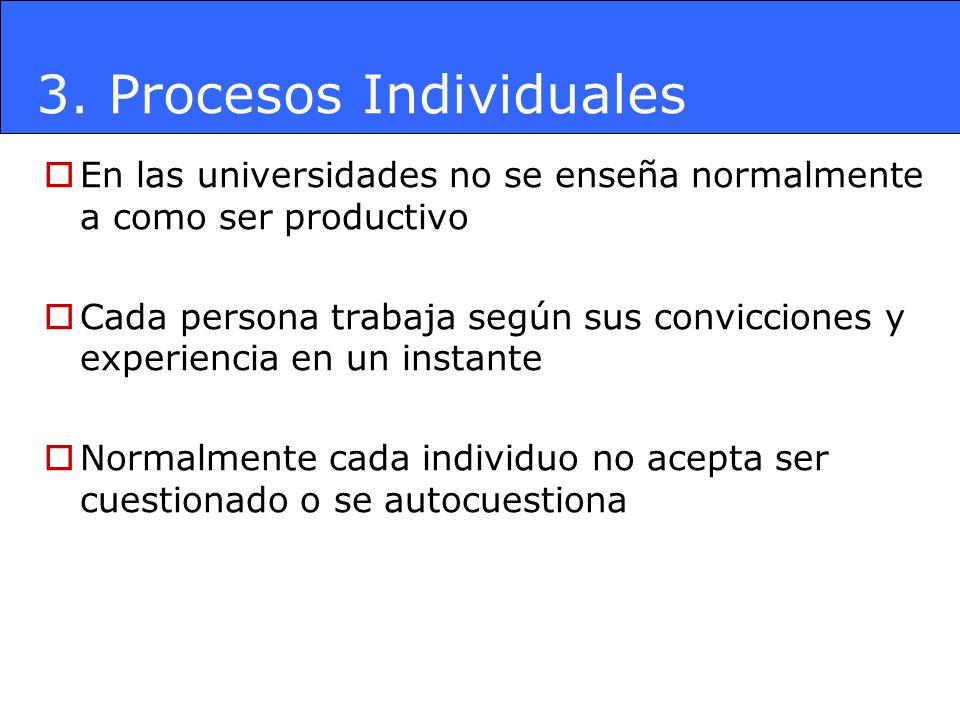 3. Procesos Individuales En las universidades no se enseña normalmente a como ser productivo Cada persona trabaja según sus convicciones y experiencia