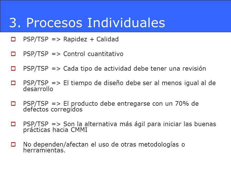 3. Procesos Individuales PSP/TSP => Rapidez + Calidad PSP/TSP => Control cuantitativo PSP/TSP => Cada tipo de actividad debe tener una revisión PSP/TS