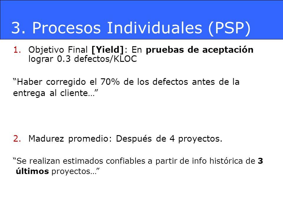 3. Procesos Individuales (PSP) 1.Objetivo Final [Yield]: En pruebas de aceptación lograr 0.3 defectos/KLOC Haber corregido el 70% de los defectos ante