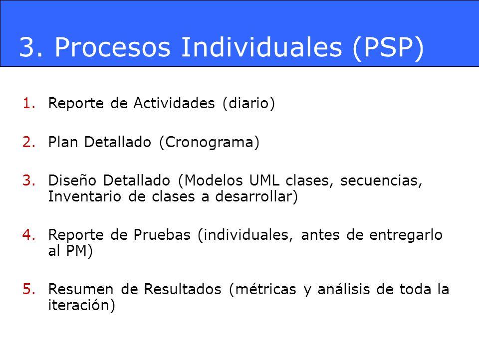 3. Procesos Individuales (PSP) 1.Reporte de Actividades (diario) 2.Plan Detallado (Cronograma) 3.Diseño Detallado (Modelos UML clases, secuencias, Inv
