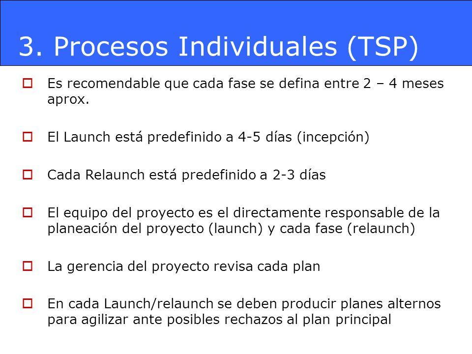 3. Procesos Individuales (TSP) Es recomendable que cada fase se defina entre 2 – 4 meses aprox. El Launch está predefinido a 4-5 días (incepción) Cada