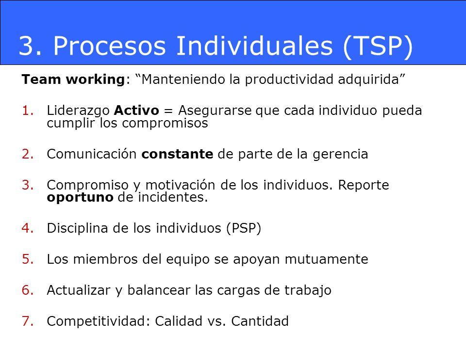 3. Procesos Individuales (TSP) Team working: Manteniendo la productividad adquirida 1.Liderazgo Activo = Asegurarse que cada individuo pueda cumplir l