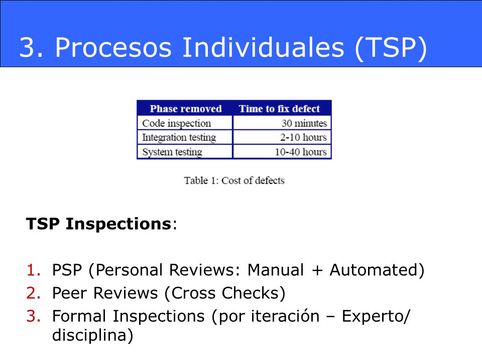 3. Procesos Individuales (TSP) TSP Inspections: 1.PSP (Personal Reviews: Manual + Automated) 2.Peer Reviews (Cross Checks) 3.Formal Inspections (por i