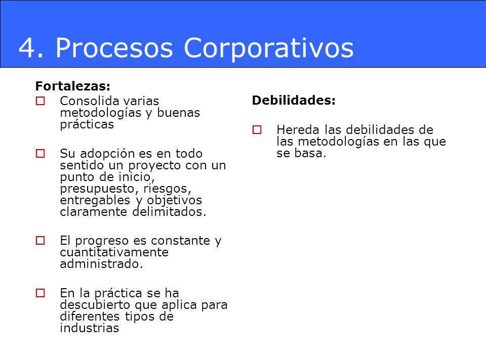 4. Procesos Corporativos Fortalezas: Consolida varias metodologías y buenas prácticas Su adopción es en todo sentido un proyecto con un punto de inici