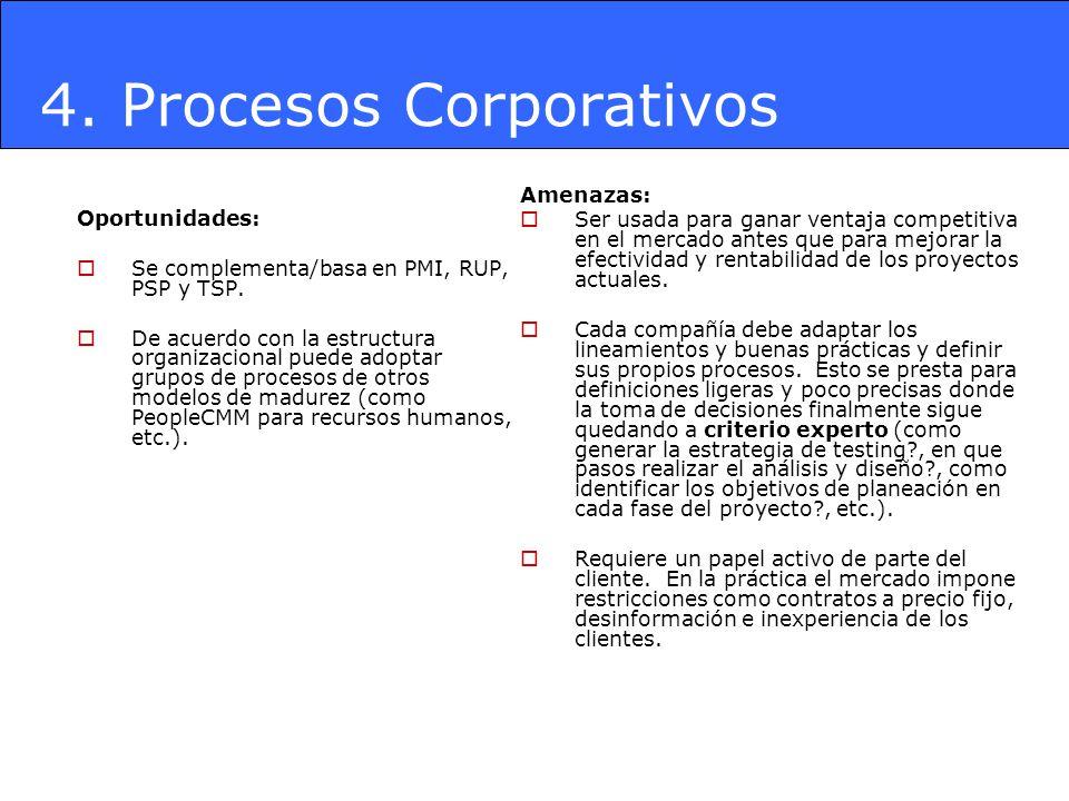 4. Procesos Corporativos Oportunidades: Se complementa/basa en PMI, RUP, PSP y TSP. De acuerdo con la estructura organizacional puede adoptar grupos d