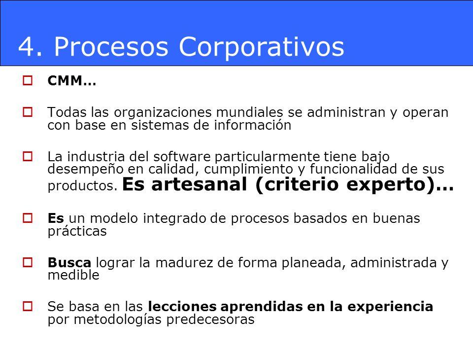 4. Procesos Corporativos CMM… Todas las organizaciones mundiales se administran y operan con base en sistemas de información La industria del software