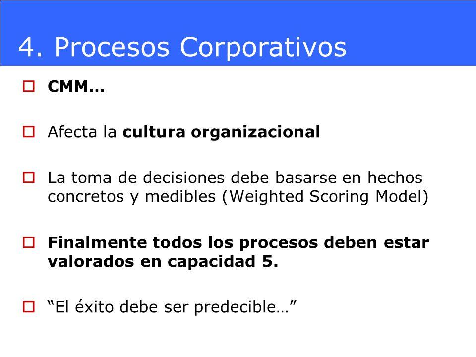 4. Procesos Corporativos CMM… Afecta la cultura organizacional La toma de decisiones debe basarse en hechos concretos y medibles (Weighted Scoring Mod