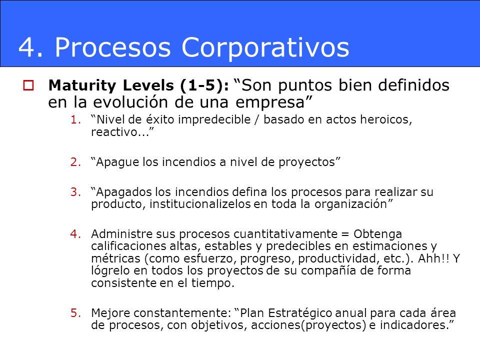 Maturity Levels (1-5): Son puntos bien definidos en la evolución de una empresa 1.Nivel de éxito impredecible / basado en actos heroicos, reactivo...