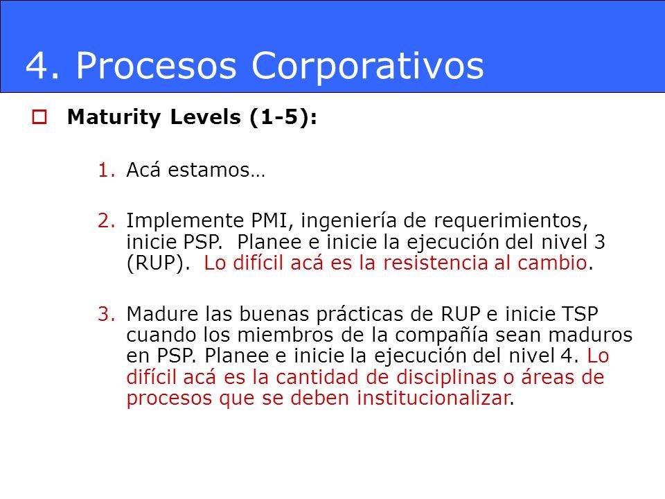4. Procesos Corporativos Maturity Levels (1-5): 1.Acá estamos… 2.Implemente PMI, ingeniería de requerimientos, inicie PSP. Planee e inicie la ejecució