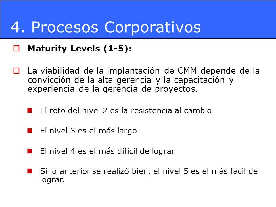 4. Procesos Corporativos Maturity Levels (1-5): La viabilidad de la implantación de CMM depende de la convicción de la alta gerencia y la capacitación