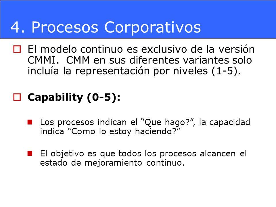 El modelo continuo es exclusivo de la versión CMMI. CMM en sus diferentes variantes solo incluía la representación por niveles (1-5). Capability (0-5)