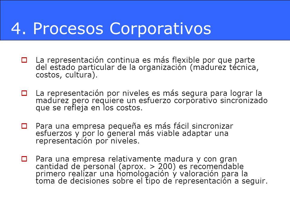 La representación continua es más flexible por que parte del estado particular de la organización (madurez técnica, costos, cultura). La representació