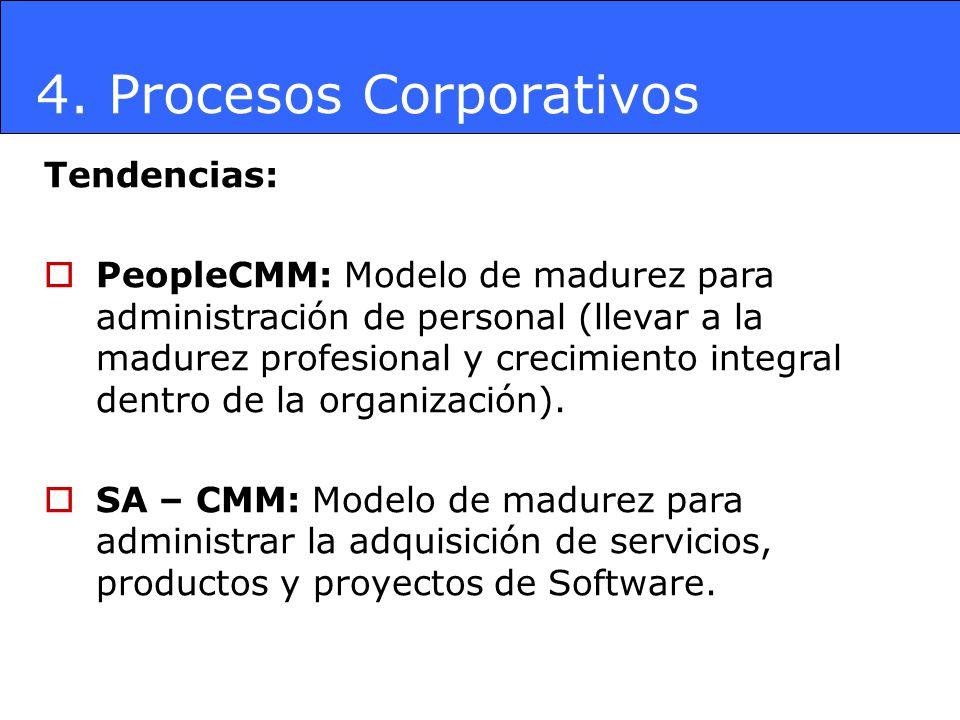 4. Procesos Corporativos Tendencias: PeopleCMM: Modelo de madurez para administración de personal (llevar a la madurez profesional y crecimiento integ