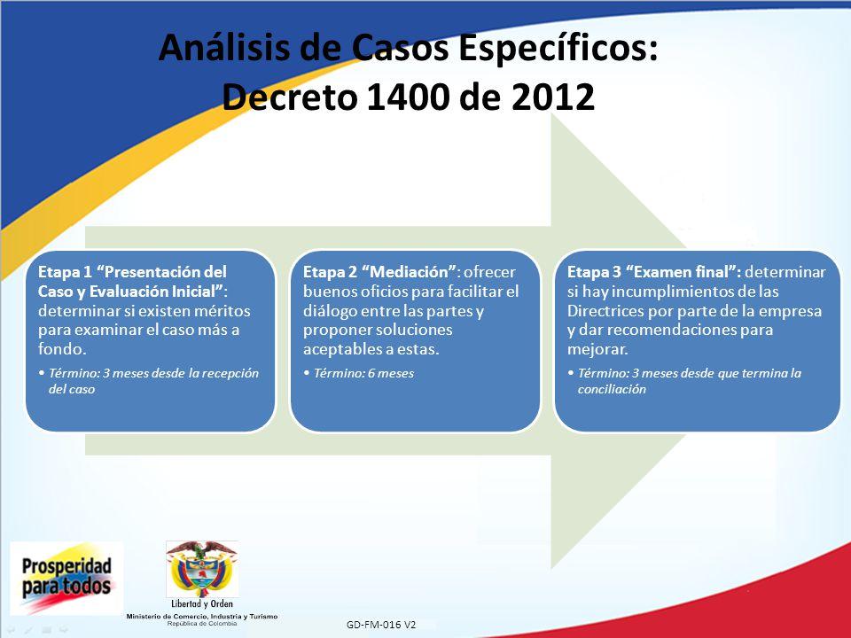 Análisis de Casos Específicos: Decreto 1400 de 2012 GD-FM-016 V2 Etapa 1 Presentación del Caso y Evaluación Inicial: determinar si existen méritos para examinar el caso más a fondo.