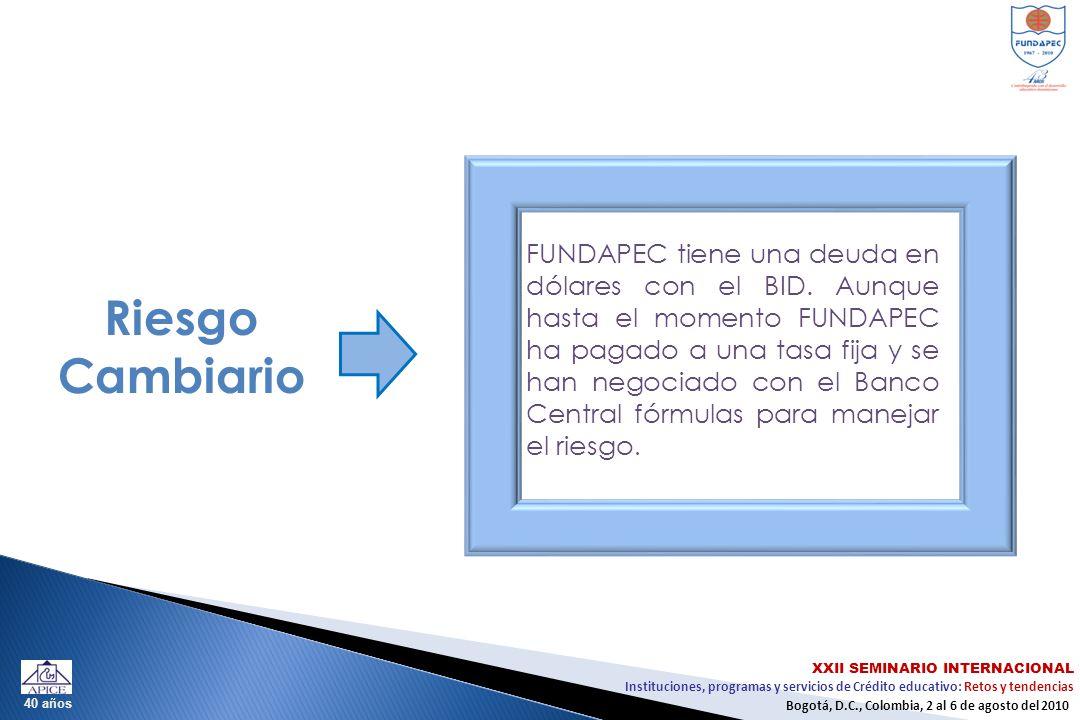 Instituciones, programas y servicios de Crédito educativo: Retos y tendencias XXII SEMINARIO INTERNACIONAL Bogotá, D.C., Colombia, 2 al 6 de agosto del 2010 40 años Riesgo Cambiario FUNDAPEC tiene una deuda en dólares con el BID.