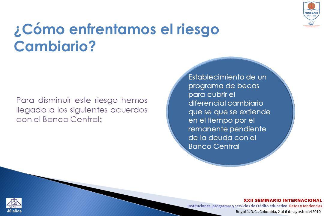 Instituciones, programas y servicios de Crédito educativo: Retos y tendencias XXII SEMINARIO INTERNACIONAL Bogotá, D.C., Colombia, 2 al 6 de agosto del 2010 40 años ¿Cómo enfrentamos el riesgo Cambiario.