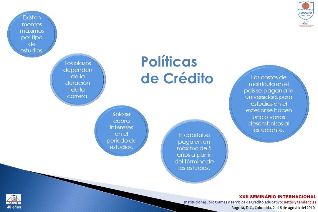 Instituciones, programas y servicios de Crédito educativo: Retos y tendencias XXII SEMINARIO INTERNACIONAL Bogotá, D.C., Colombia, 2 al 6 de agosto del 2010 40 años Existen montos máximos por tipo de estudios.