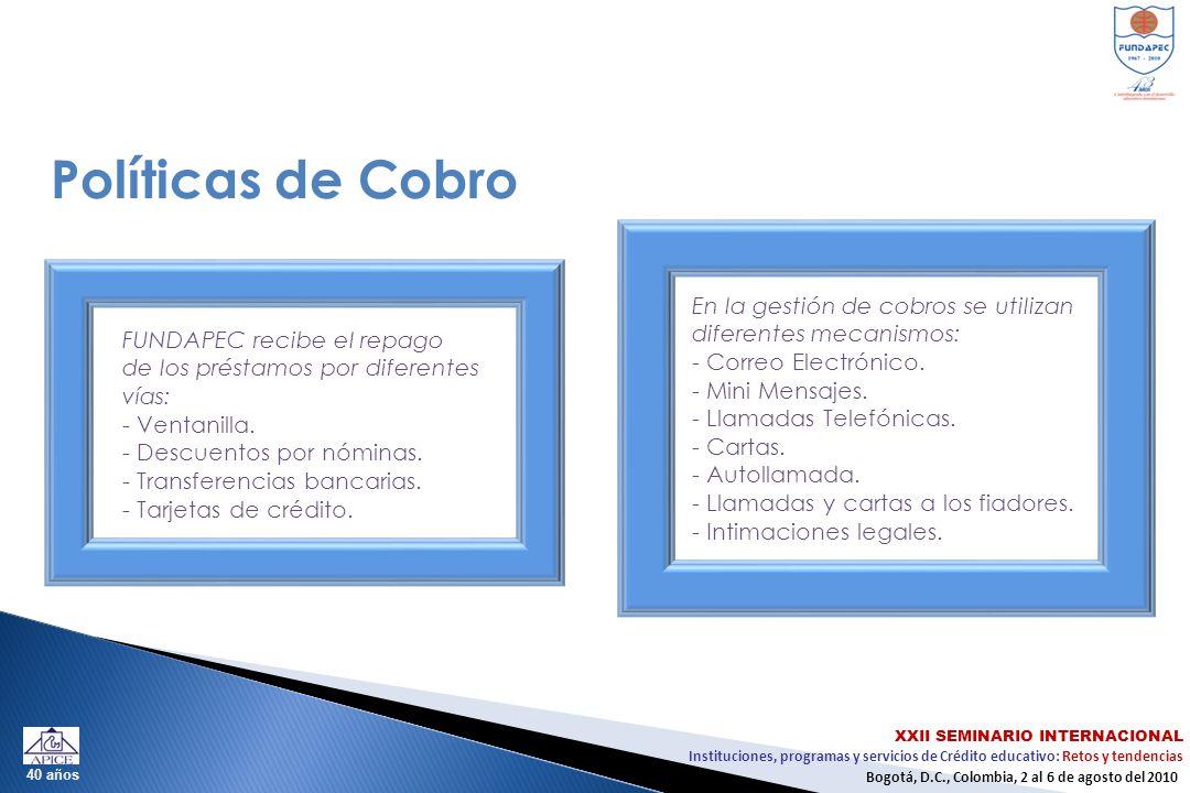 Instituciones, programas y servicios de Crédito educativo: Retos y tendencias XXII SEMINARIO INTERNACIONAL Bogotá, D.C., Colombia, 2 al 6 de agosto del 2010 40 años Políticas de Cobro FUNDAPEC recibe el repago de los préstamos por diferentes vías: - Ventanilla.