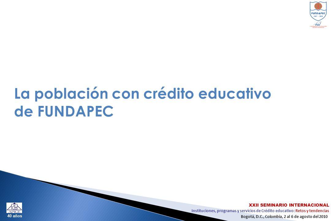 Instituciones, programas y servicios de Crédito educativo: Retos y tendencias XXII SEMINARIO INTERNACIONAL Bogotá, D.C., Colombia, 2 al 6 de agosto del 2010 40 años La población con crédito educativo de FUNDAPEC