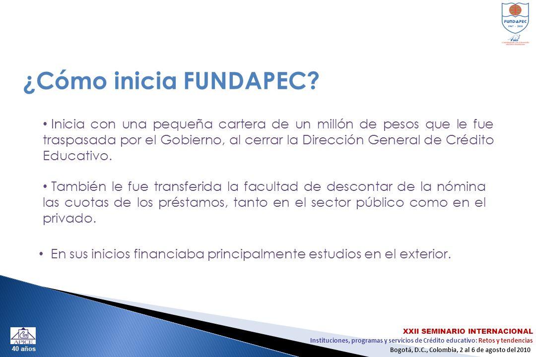 Instituciones, programas y servicios de Crédito educativo: Retos y tendencias XXII SEMINARIO INTERNACIONAL Bogotá, D.C., Colombia, 2 al 6 de agosto del 2010 ¿Cómo inicia FUNDAPEC.