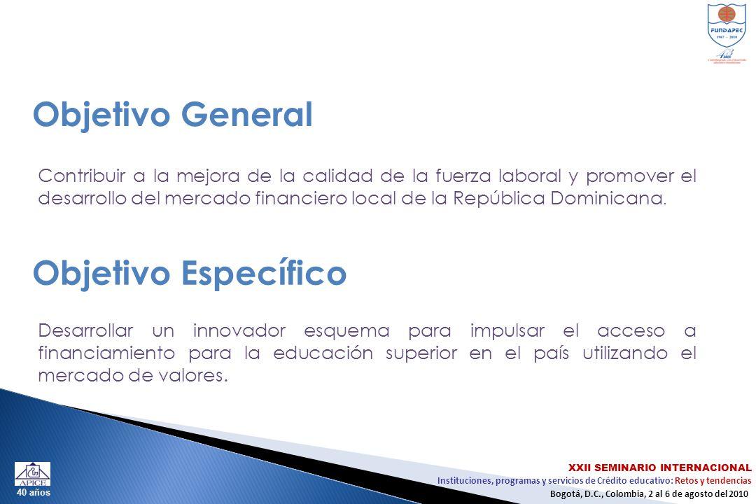Instituciones, programas y servicios de Crédito educativo: Retos y tendencias XXII SEMINARIO INTERNACIONAL Bogotá, D.C., Colombia, 2 al 6 de agosto del 2010 40 años Objetivo General Contribuir a la mejora de la calidad de la fuerza laboral y promover el desarrollo del mercado financiero local de la República Dominicana.