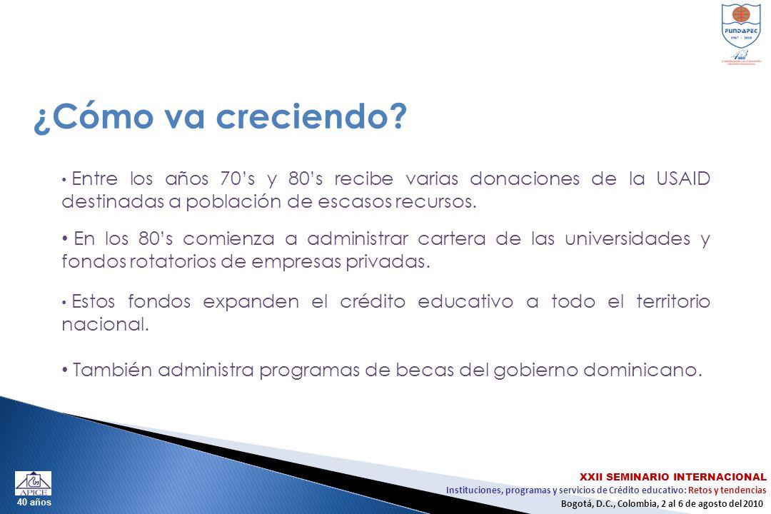 Instituciones, programas y servicios de Crédito educativo: Retos y tendencias XXII SEMINARIO INTERNACIONAL Bogotá, D.C., Colombia, 2 al 6 de agosto del 2010 40 años Situación al Final de los 80s Como consecuencia del crecimiento de los años 80s, al final de ésa década FUNDAPEC experimentó: Fuerte crecimiento de la cartera, pero concentrada en gran cantidad de microcréditos para capacitación a sectores de bajos ingresos, distribuidos en todo el país, zonas urbana y rural.