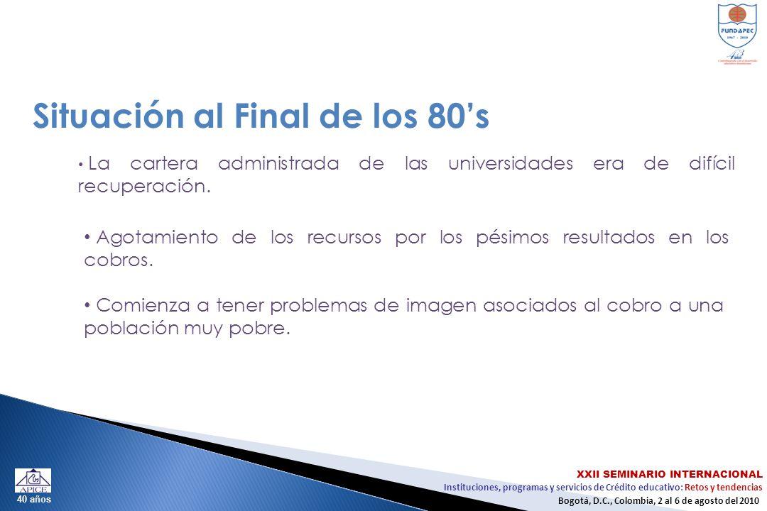 Instituciones, programas y servicios de Crédito educativo: Retos y tendencias XXII SEMINARIO INTERNACIONAL Bogotá, D.C., Colombia, 2 al 6 de agosto del 2010 40 años Fortalecimiento Contable y Creación de una Unidad de Gestión y Atracción de Inversiones Externas Diseñar Esquema para Análisis Financiero de FUNDAPEC.