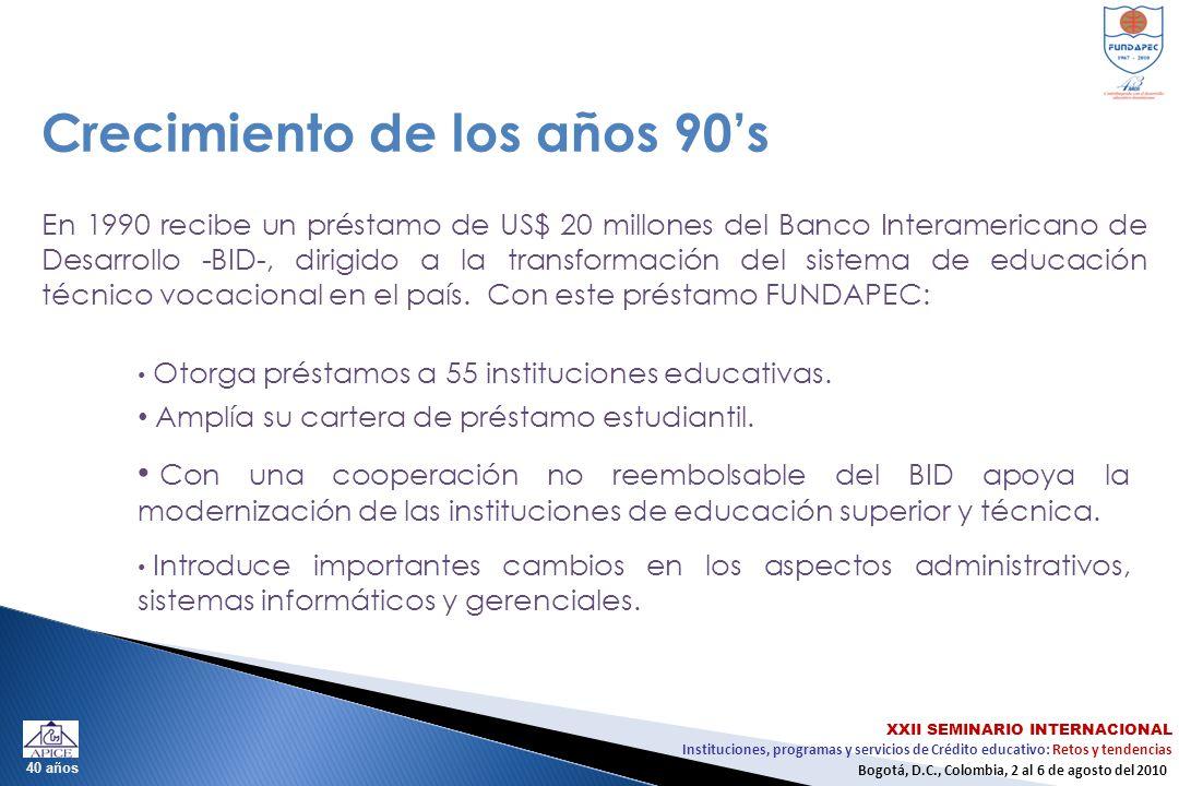 Instituciones, programas y servicios de Crédito educativo: Retos y tendencias XXII SEMINARIO INTERNACIONAL Bogotá, D.C., Colombia, 2 al 6 de agosto del 2010 40 años Crecimiento de los años 90s En 1990 recibe un préstamo de US$ 20 millones del Banco Interamericano de Desarrollo -BID-, dirigido a la transformación del sistema de educación técnico vocacional en el país.
