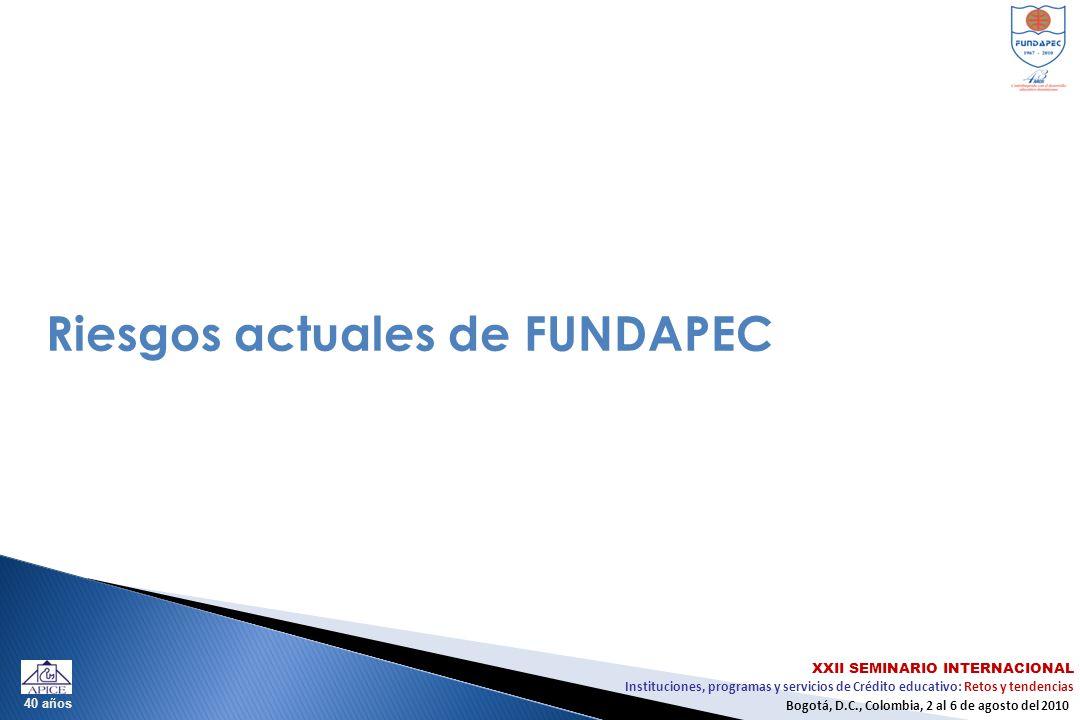 Instituciones, programas y servicios de Crédito educativo: Retos y tendencias XXII SEMINARIO INTERNACIONAL Bogotá, D.C., Colombia, 2 al 6 de agosto del 2010 40 años Riesgos actuales de FUNDAPEC