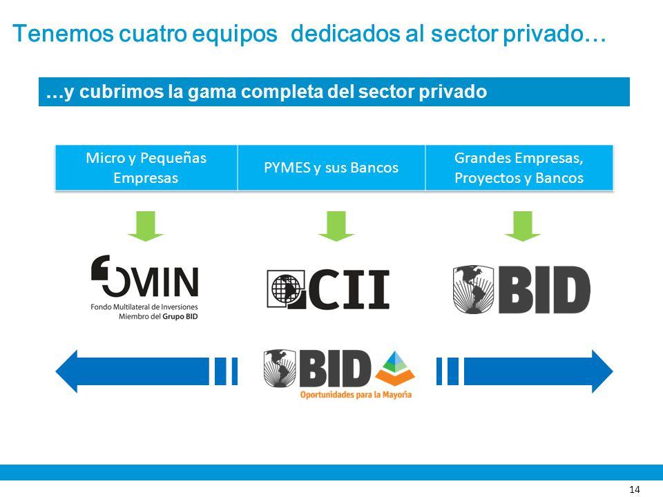 14 …y cubrimos la gama completa del sector privado Tenemos cuatro equipos dedicados al sector privado…