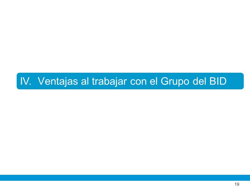 19 III. Ventajas de trabajar con el Grupo del BID IV. Ventajas al trabajar con el Grupo del BID
