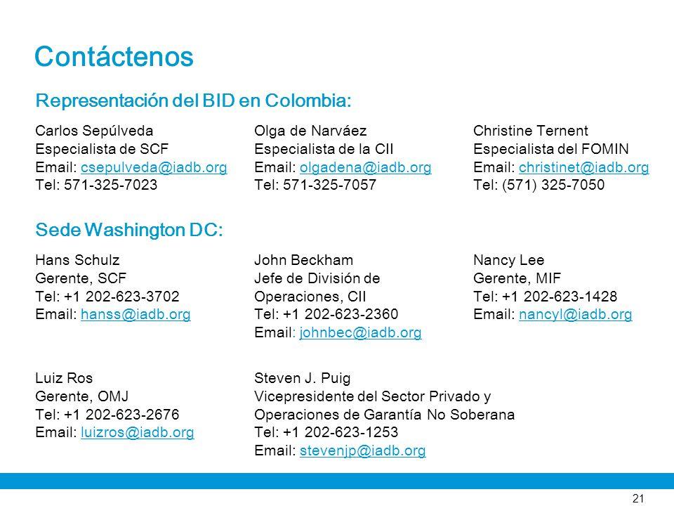 Contáctenos Nancy Lee Gerente, MIF Tel: +1 202-623-1428 Email: nancyl@iadb.orgnancyl@iadb.org Hans Schulz Gerente, SCF Tel: +1 202-623-3702 Email: han