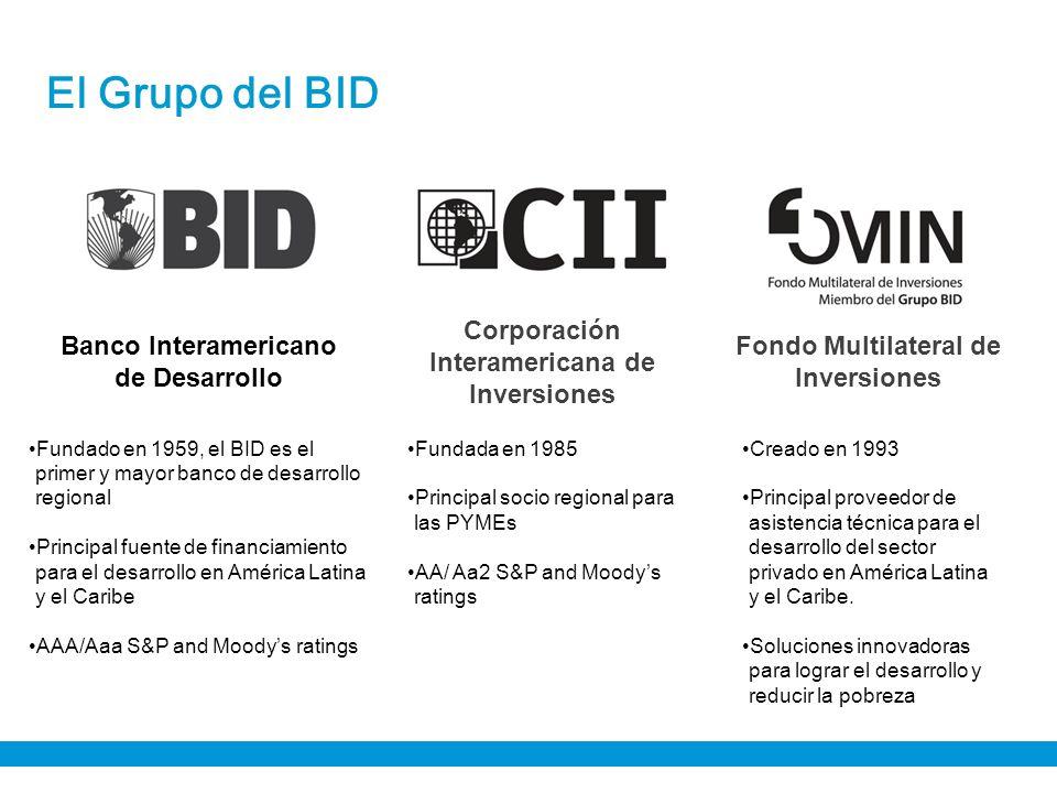 El Grupo del BID Fundado en 1959, el BID es el primer y mayor banco de desarrollo regional Principal fuente de financiamiento para el desarrollo en Am