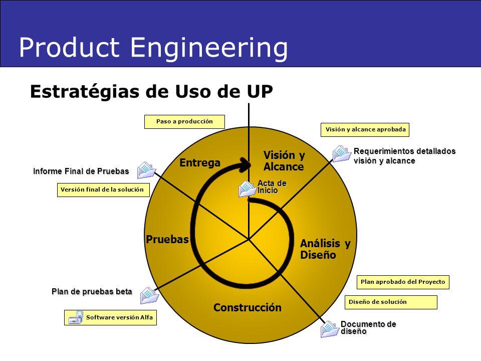 Product Engineering Estratégias de Uso de UP Requerimientos detallados visión y alcance Visión y Alcance Análisis y Diseño Construcción Pruebas Docume