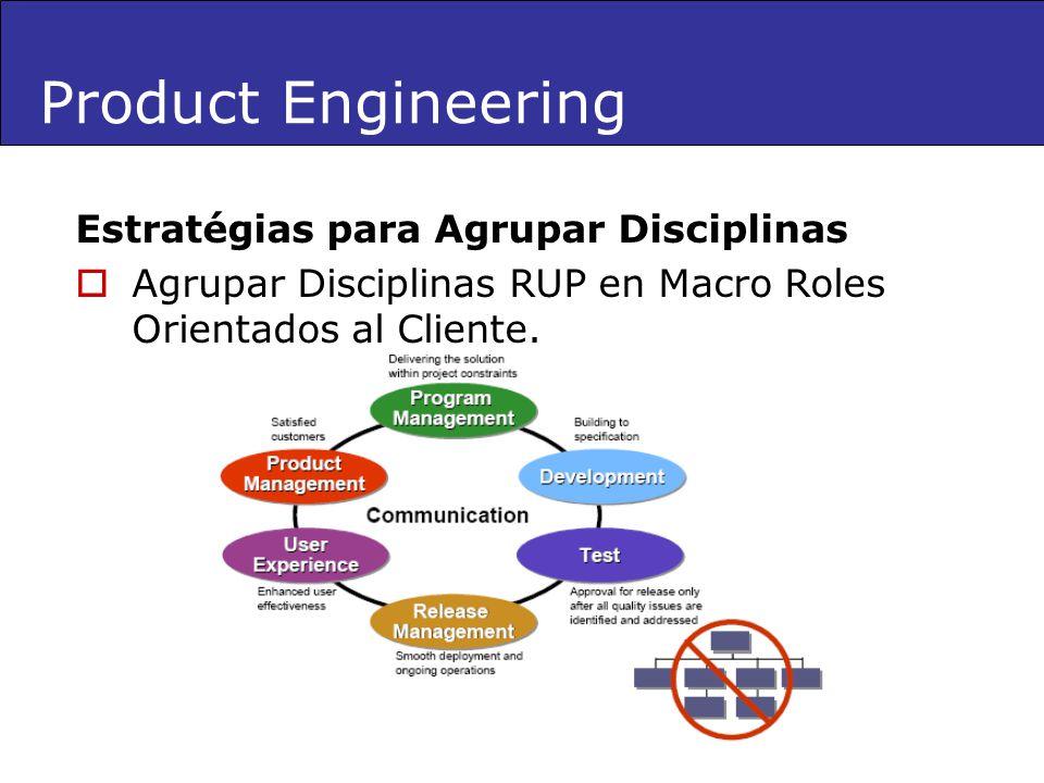 Product Engineering Estratégias para Agrupar Disciplinas Agrupar Disciplinas RUP en Macro Roles Orientados al Cliente.