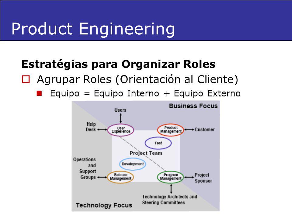 Product Engineering Estratégias para Organizar Roles Agrupar Roles (Orientación al Cliente) Equipo = Equipo Interno + Equipo Externo