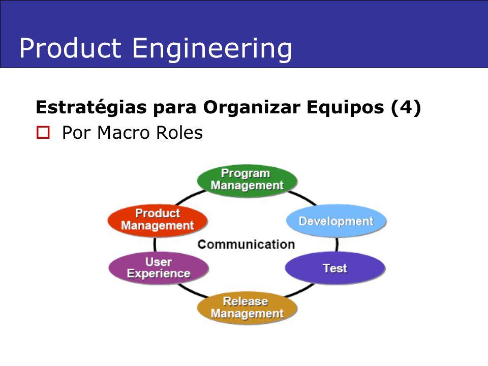 Product Engineering Estratégias para Organizar Equipos (4) Por Macro Roles