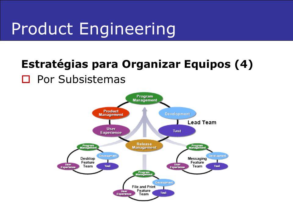 Product Engineering Estratégias para Organizar Equipos (4) Por Subsistemas