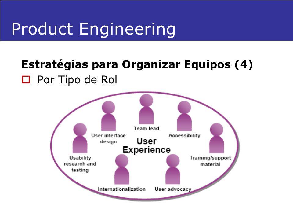 Product Engineering Estratégias para Organizar Equipos (4) Por Tipo de Rol