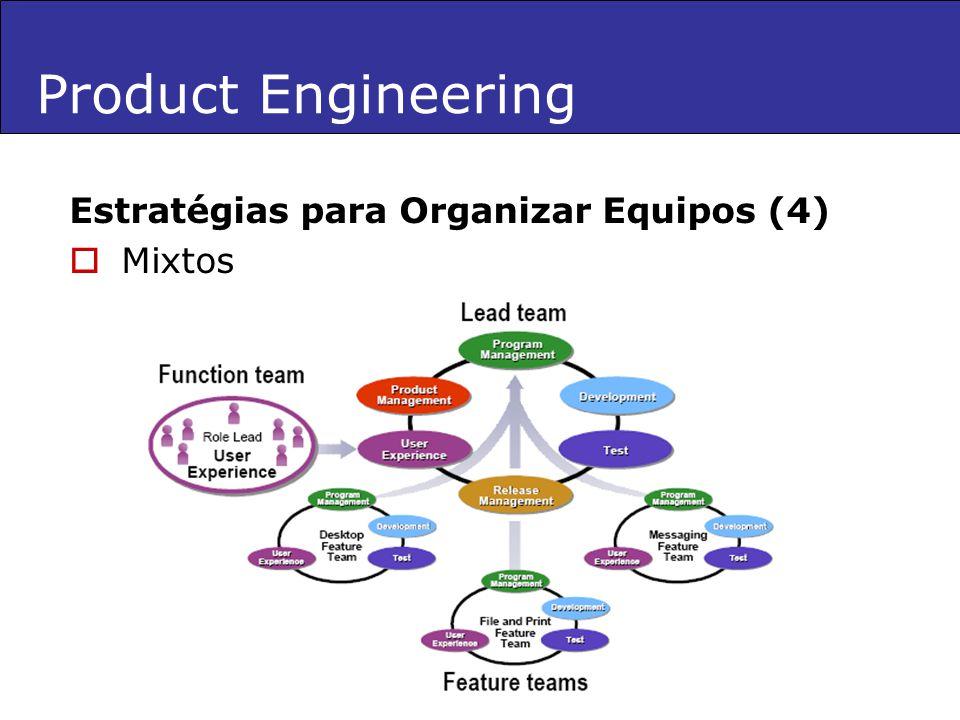 Product Engineering Estratégias para Organizar Equipos (4) Mixtos