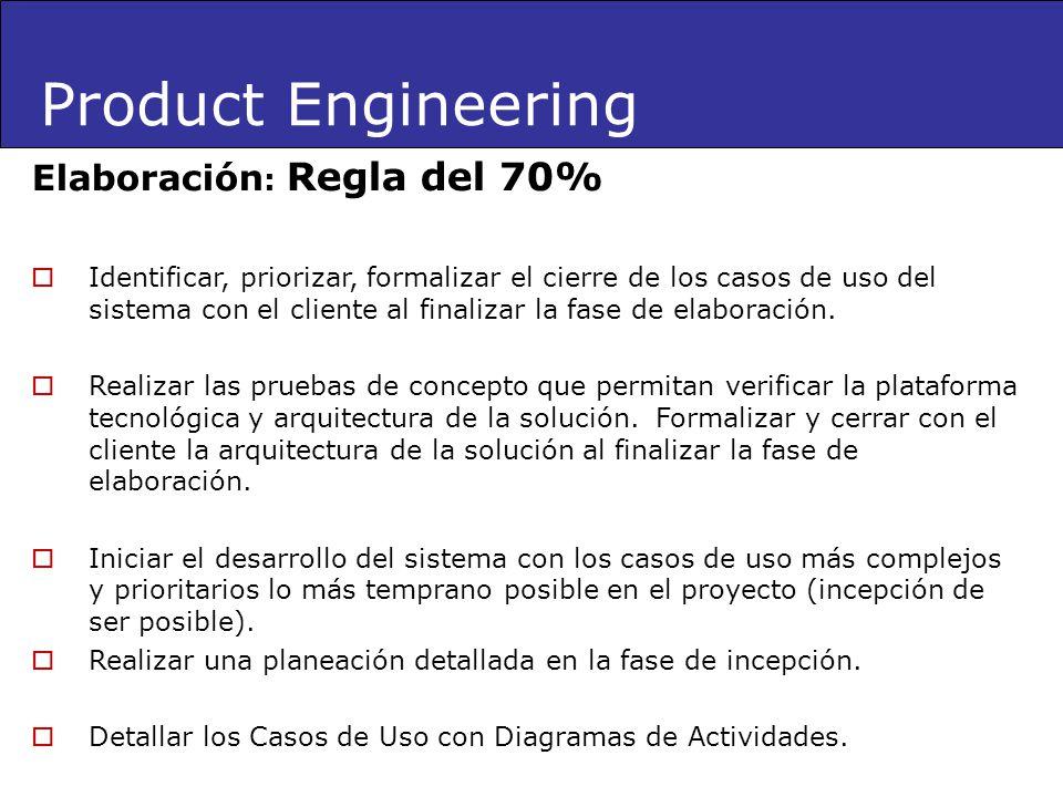 Elaboración : Regla del 70% Identificar, priorizar, formalizar el cierre de los casos de uso del sistema con el cliente al finalizar la fase de elabor