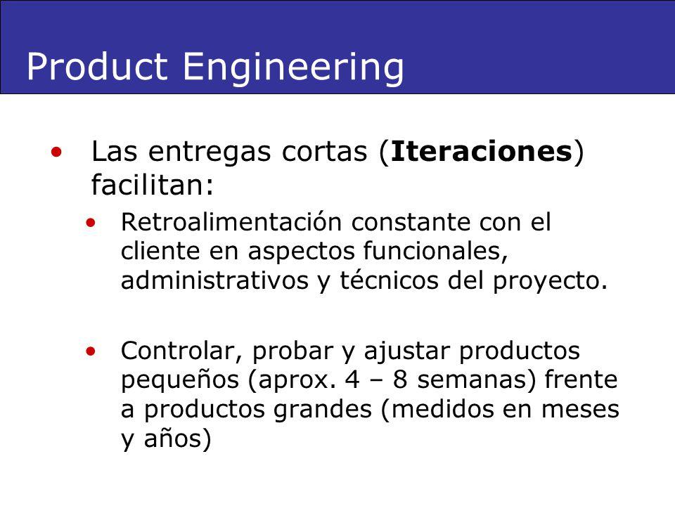 Las entregas cortas (Iteraciones) facilitan: Retroalimentación constante con el cliente en aspectos funcionales, administrativos y técnicos del proyec