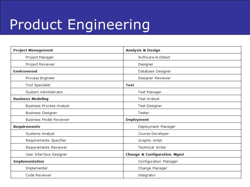 Project ManagementAnalysis & Design Project ManagerSoftware Architect Project ReviewerDesigner EnvironmentDatabase Designer Process EngineerDesigner R