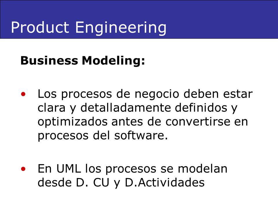 Business Modeling: Los procesos de negocio deben estar clara y detalladamente definidos y optimizados antes de convertirse en procesos del software. E