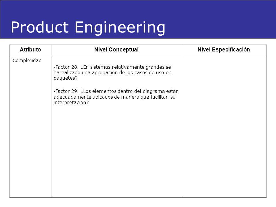 Product Engineering AtributoNivel ConceptualNivel Especificación Complejidad ·Factor 28. ¿En sistemas relativamente grandes se harealizado una agrupac