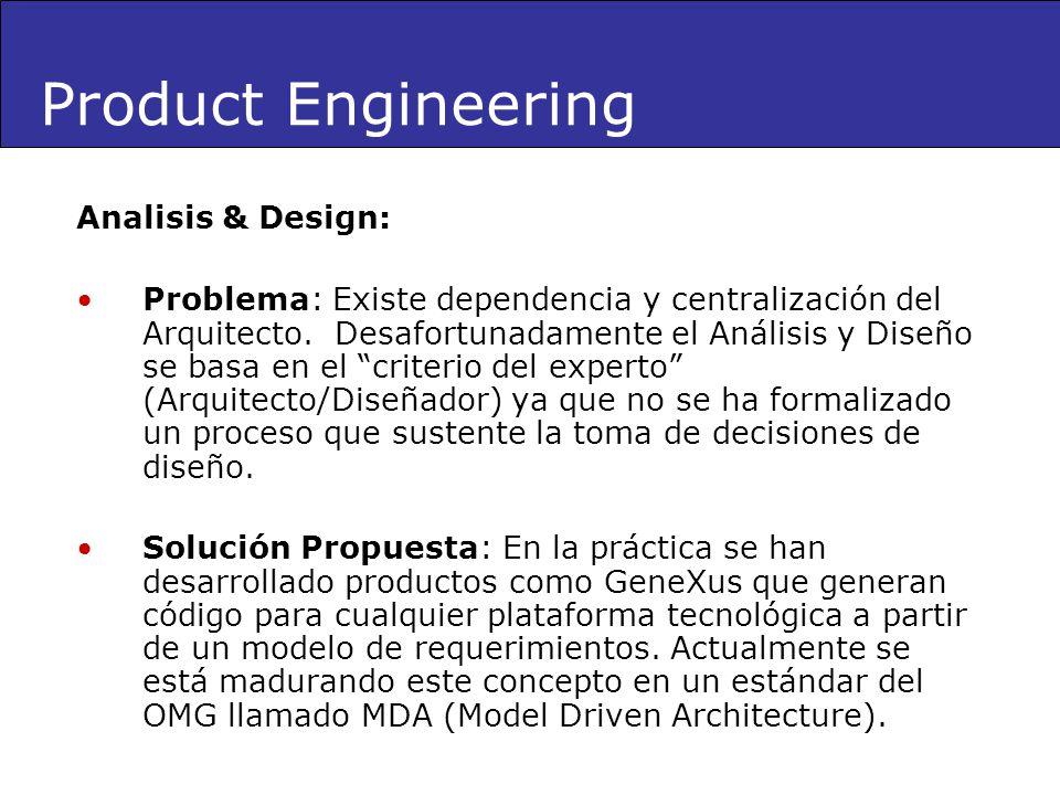 Analisis & Design: Problema: Existe dependencia y centralización del Arquitecto. Desafortunadamente el Análisis y Diseño se basa en el criterio del ex