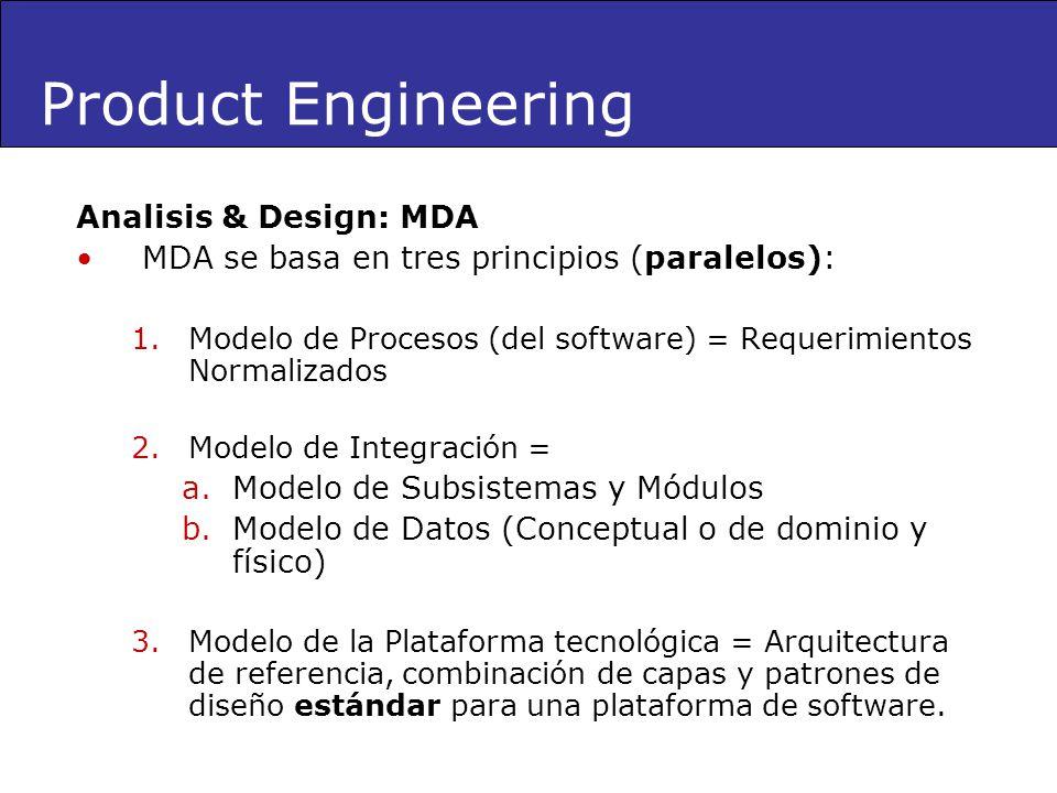 Analisis & Design: MDA MDA se basa en tres principios (paralelos): 1.Modelo de Procesos (del software) = Requerimientos Normalizados 2.Modelo de Integ