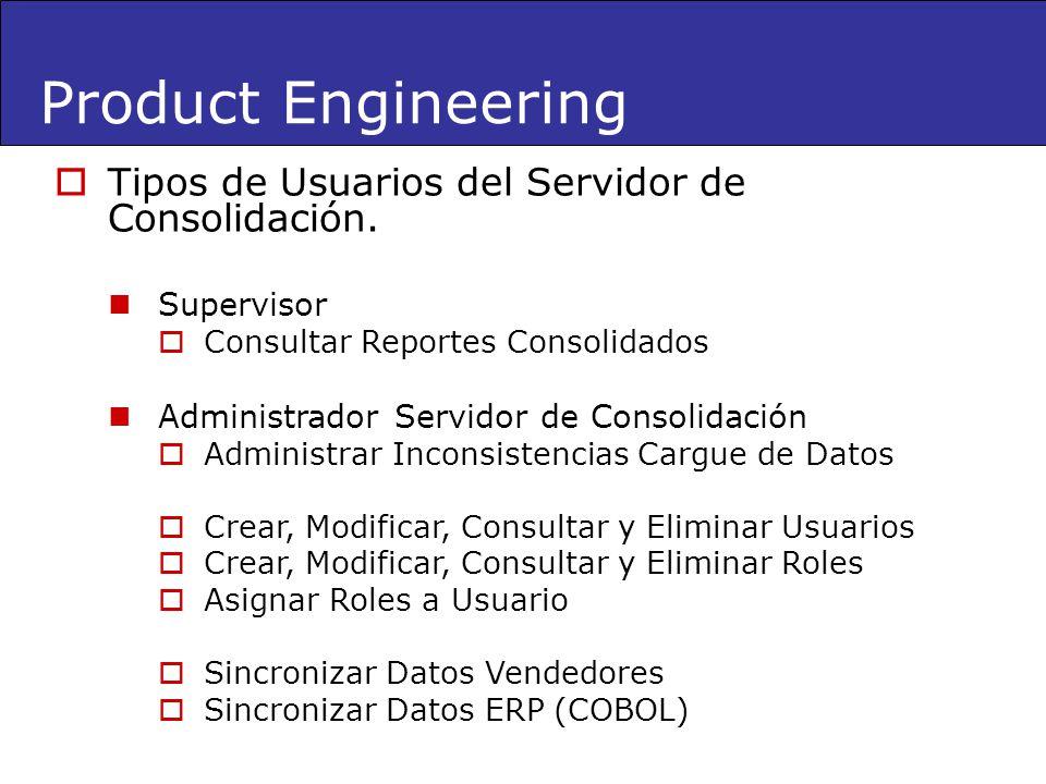 Tipos de Usuarios del Servidor de Consolidación. Supervisor Consultar Reportes Consolidados Administrador Servidor de Consolidación Administrar Incons