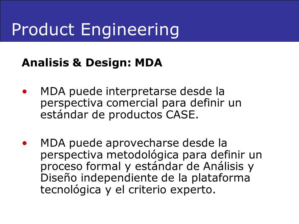 Analisis & Design: MDA MDA puede interpretarse desde la perspectiva comercial para definir un estándar de productos CASE. MDA puede aprovecharse desde