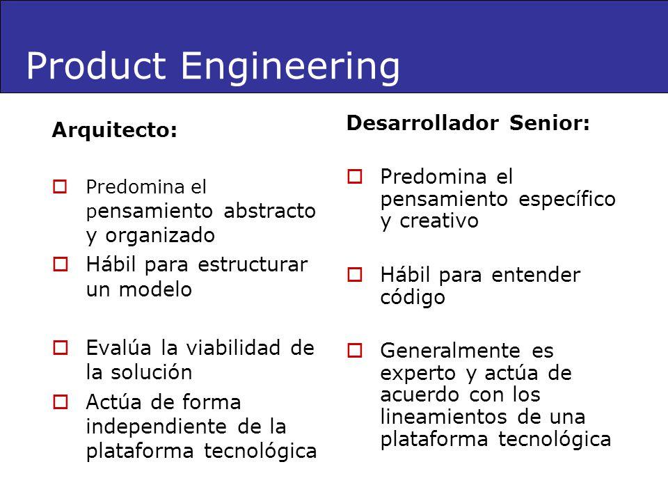 Arquitecto: Predomina el p ensamiento abstracto y organizado Hábil para estructurar un modelo Evalúa la viabilidad de la solución Actúa de forma indep